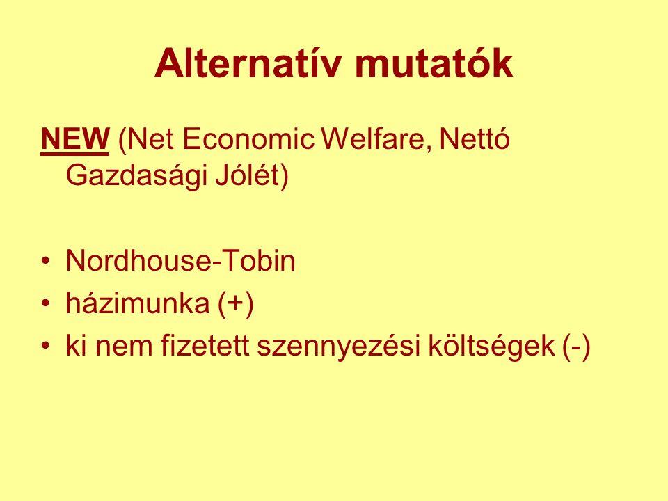 Alternatív mutatók NEW (Net Economic Welfare, Nettó Gazdasági Jólét) Nordhouse-Tobin házimunka (+) ki nem fizetett szennyezési költségek (-)