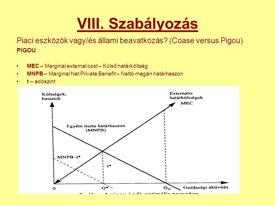 VIII. Szabályozás Piaci eszközök vagy/és állami beavatkozás.