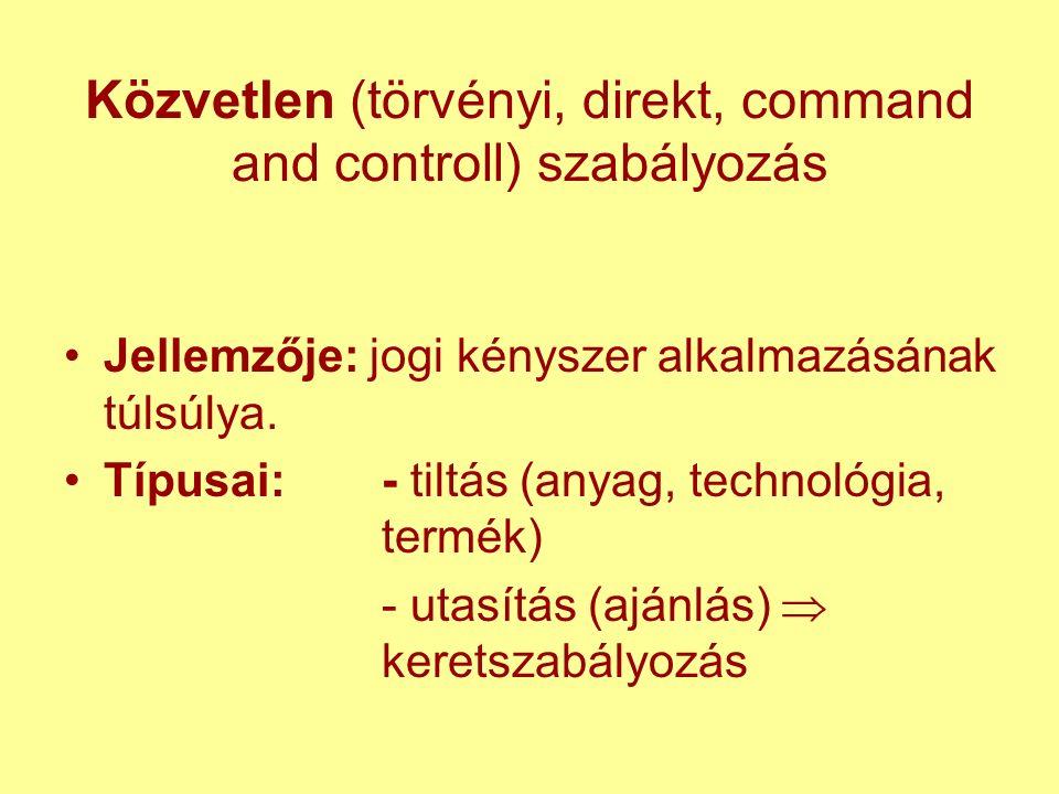 Közvetlen (törvényi, direkt, command and controll) szabályozás Jellemzője: jogi kényszer alkalmazásának túlsúlya.
