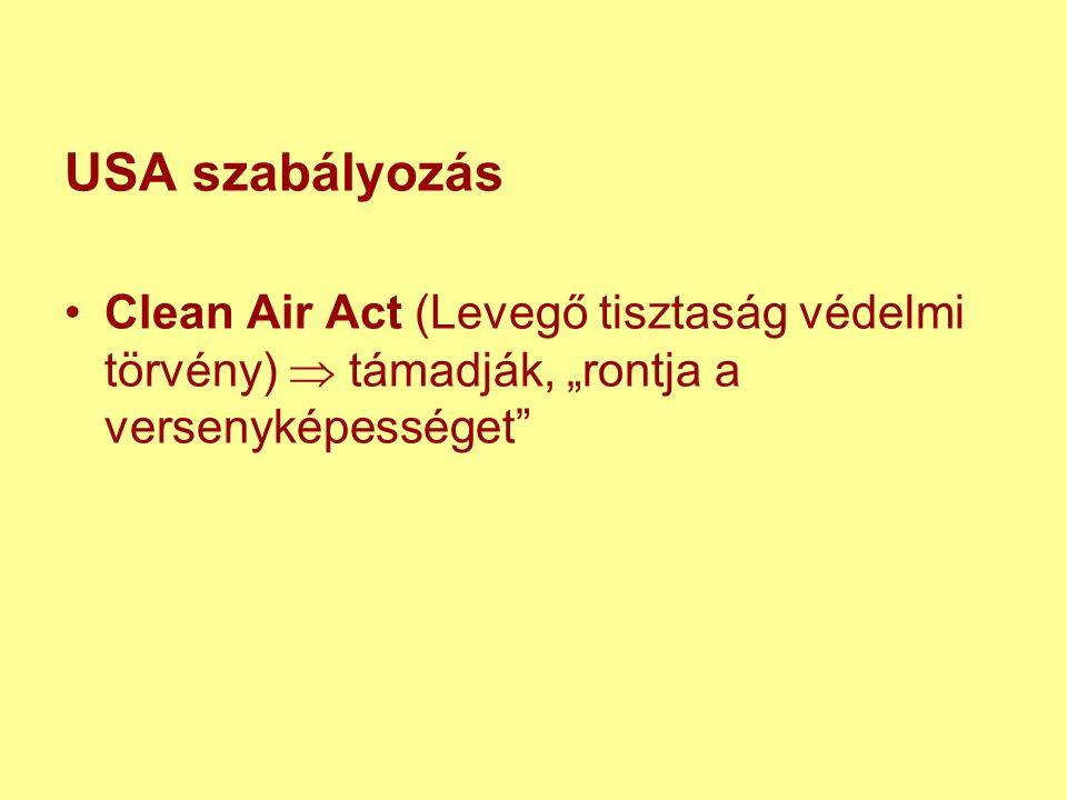 """USA szabályozás Clean Air Act (Levegő tisztaság védelmi törvény)  támadják, """"rontja a versenyképességet"""