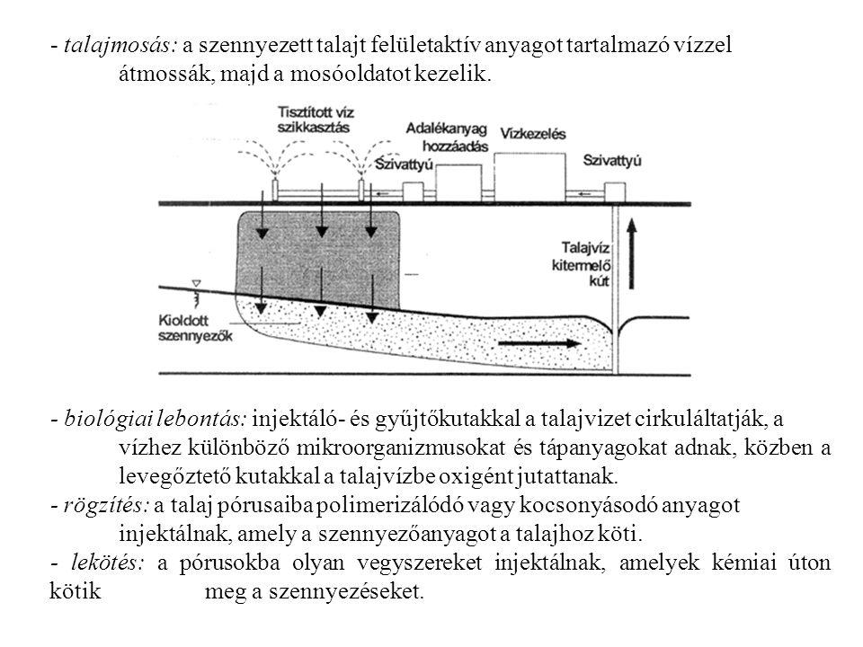 - talajmosás: a szennyezett talajt felületaktív anyagot tartalmazó vízzel átmossák, majd a mosóoldatot kezelik.