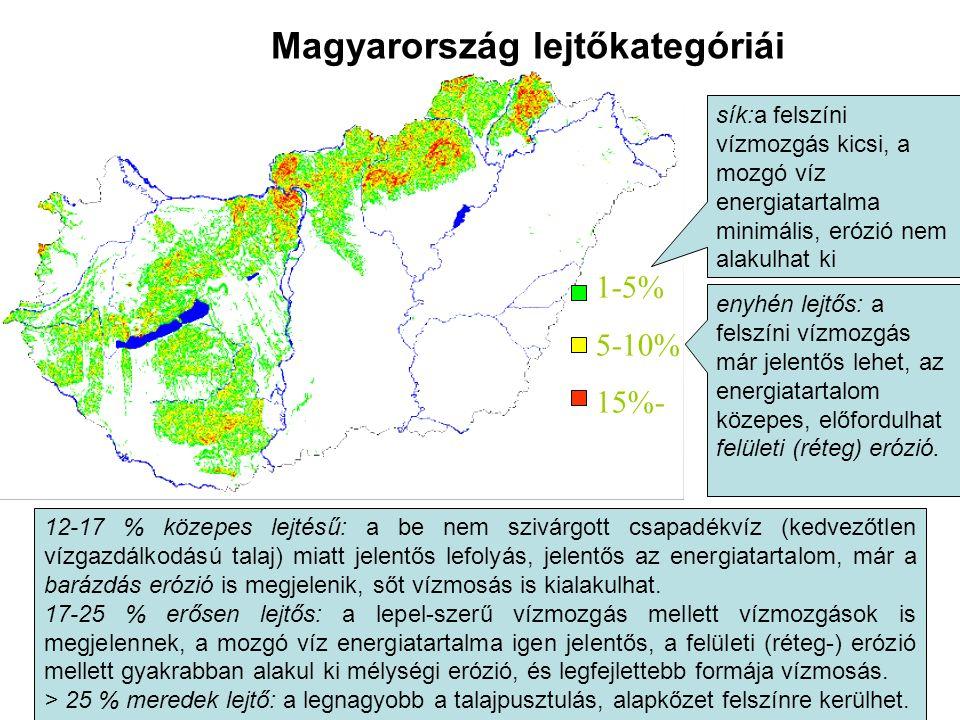 Magyarország lejtőkategóriái 1-5% 5-10% 15%- 12-17 % közepes lejtésű: a be nem szivárgott csapadékvíz (kedvezőtlen vízgazdálkodású talaj) miatt jelentős lefolyás, jelentős az energiatartalom, már a barázdás erózió is megjelenik, sőt vízmosás is kialakulhat.