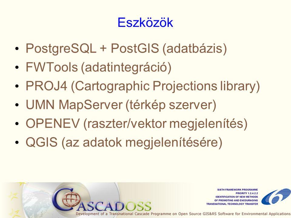 Eszközök PostgreSQL + PostGIS (adatbázis) FWTools (adatintegráció) PROJ4 (Cartographic Projections library) UMN MapServer (térkép szerver) OPENEV (raszter/vektor megjelenítés) QGIS (az adatok megjelenítésére)