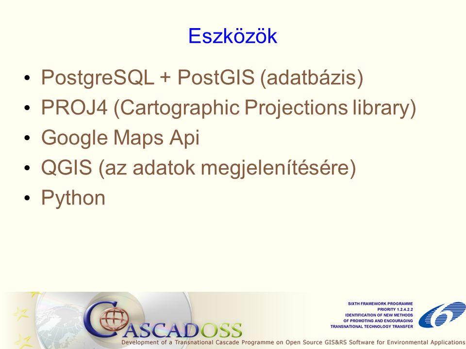 Eszközök PostgreSQL + PostGIS (adatbázis) PROJ4 (Cartographic Projections library) Google Maps Api QGIS (az adatok megjelenítésére) Python