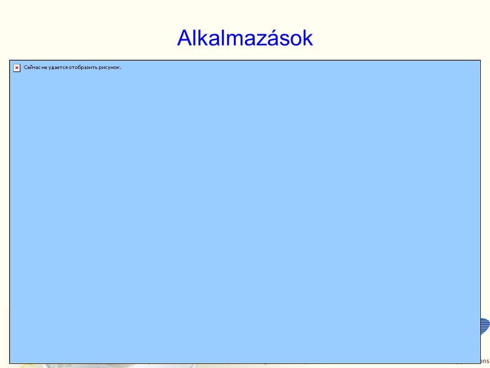 OS GIS desktop alkalmazások SharpMap
