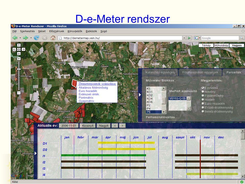 D-e-Meter rendszer