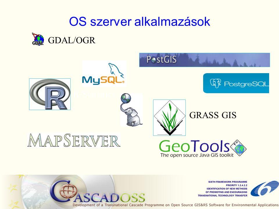OS szerver alkalmazások GRASS GIS GDAL/OGR R-Statistics