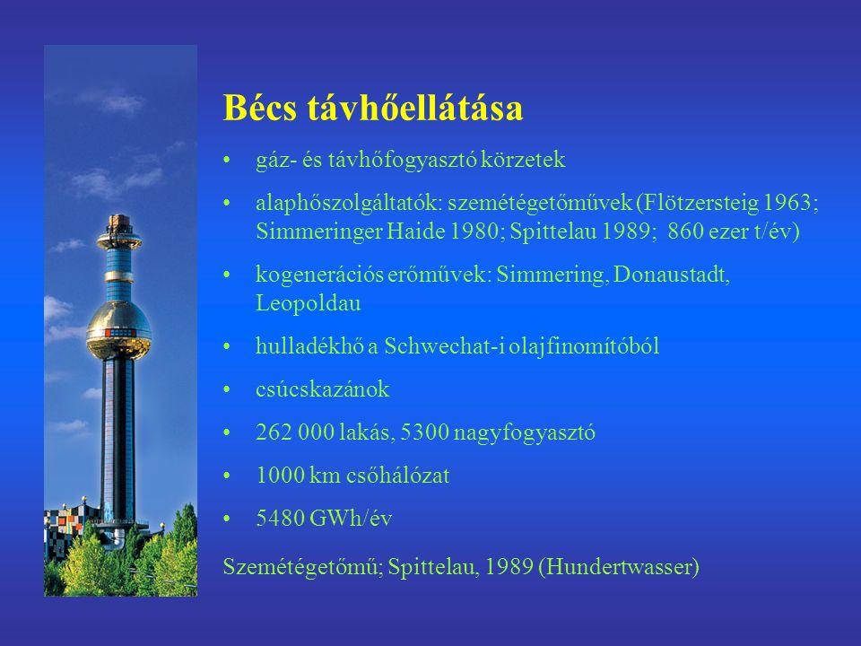 Szemétégetőmű; Spittelau, 1989 (Hundertwasser) Bécs távhőellátása gáz- és távhőfogyasztó körzetek alaphőszolgáltatók: szemétégetőművek (Flötzersteig 1963; Simmeringer Haide 1980; Spittelau 1989; 860 ezer t/év) kogenerációs erőművek: Simmering, Donaustadt, Leopoldau hulladékhő a Schwechat-i olajfinomítóból csúcskazánok 262 000 lakás, 5300 nagyfogyasztó 1000 km csőhálózat 5480 GWh/év