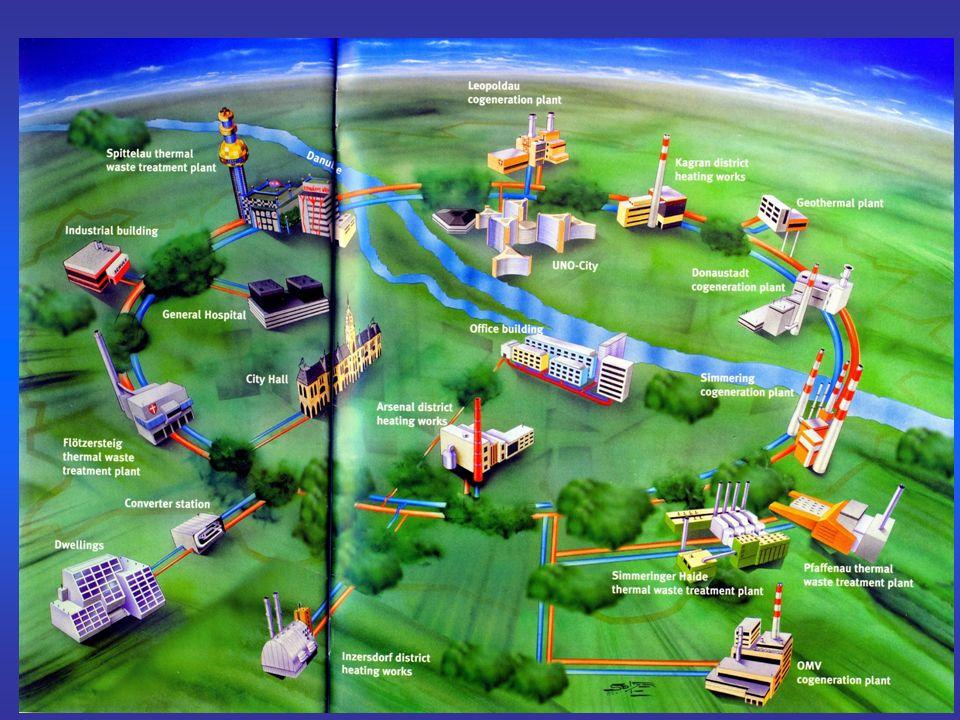 A Spittelau hulladékhasznosító folyamatábrája NaOH mésziszap