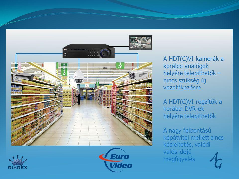 A HDT(C)VI kamerák a korábbi analógok helyére telepíthetők – nincs szükség új vezetékezésre A HDT(C)VI rögzítők a korábbi DVR-ek helyére telepíthetők