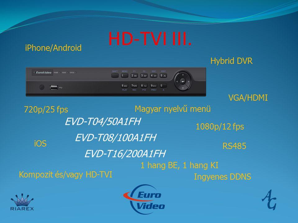 HD-TVI III. EVD-T04/50A1FH EVD-T08/100A1FH EVD-T16/200A1FH Hybrid DVR Kompozit és/vagy HD-TVI 1080p/12 fps 720p/25 fps 1 hang BE, 1 hang KI VGA/HDMI I