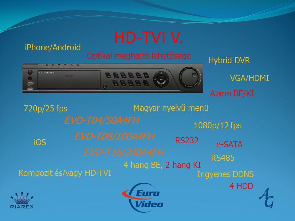 HD-TVI V. iPhone/Android EVD-T04/50A4FH EVD-T08/100A4FH EVD-T16/200A4FH 720p/25 fps Hybrid DVR VGA/HDMI iOS Magyar nyelvű menü 1080p/12 fps Ingyenes D