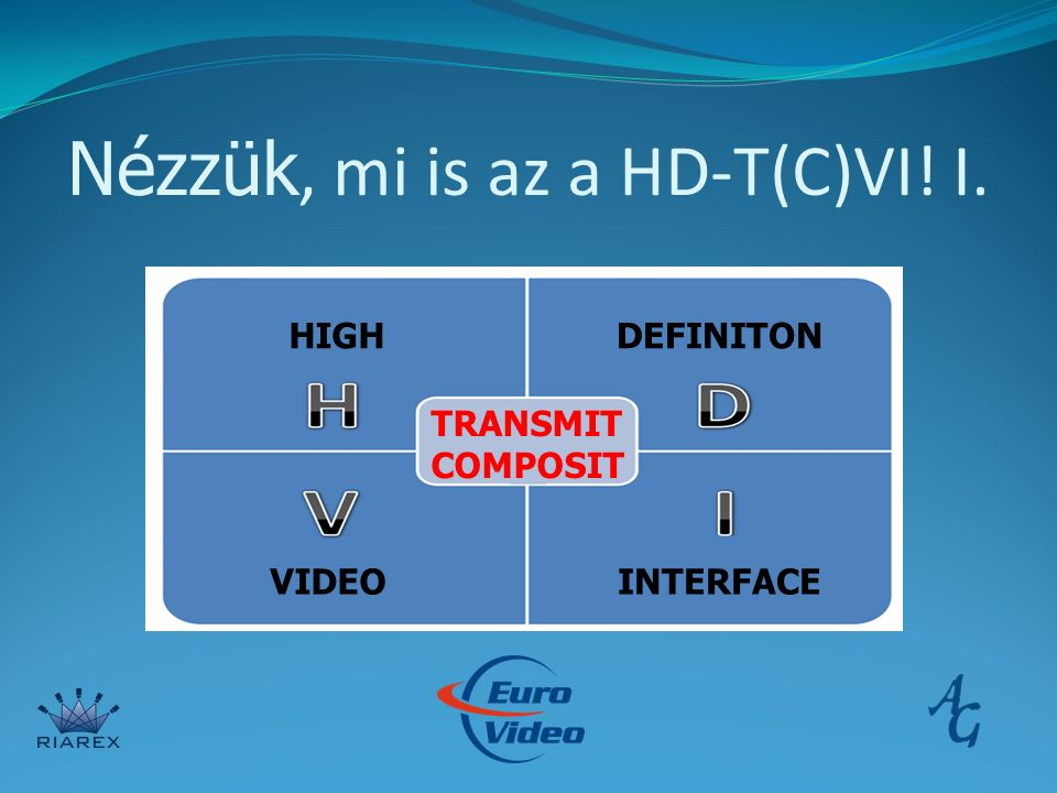 Nézzük, mi is az a HD-T(C)VI! I. HIGHDEFINITON VIDEOINTERFACE TRANSMIT COMPOSIT