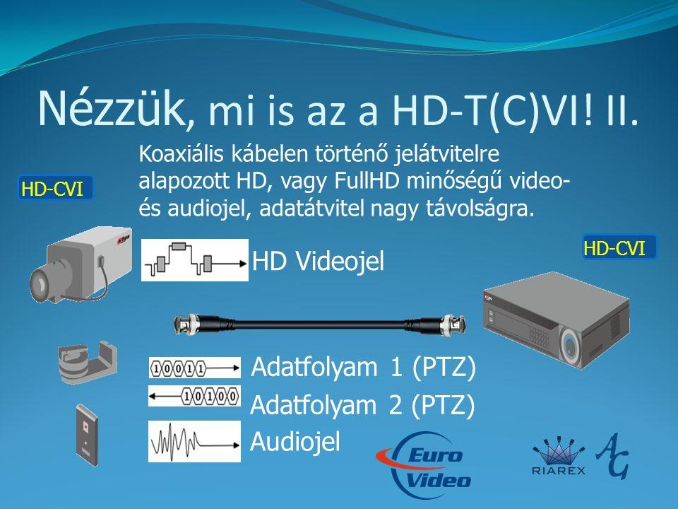 Koaxiális kábelen történő jelátvitelre alapozott HD, vagy FullHD minőségű video- és audiojel, adatátvitel nagy távolságra. HD-CVI HD Videojel Audiojel