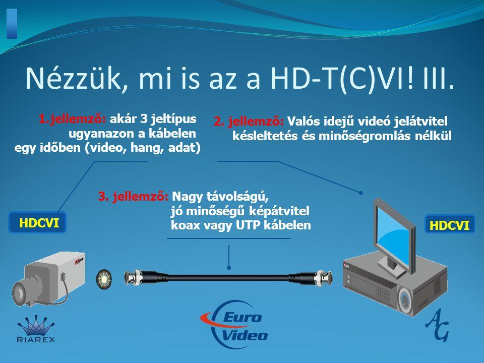 HDCVI 2. jellemző: Valós idejű videó jelátvitel késleltetés és minőségromlás nélkül 1.jellemző: akár 3 jeltípus ugyanazon a kábelen egy időben (video,