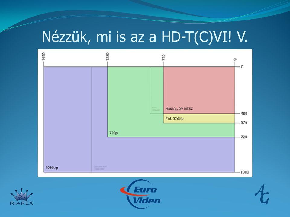 Nézzük, mi is az a HD-T(C)VI! V.