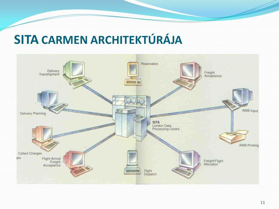 SITA CARMEN ARCHITEKTÚRÁJA 11