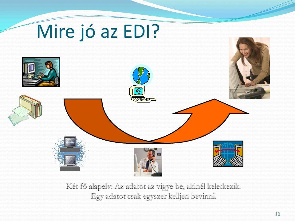 Mire jó az EDI. Két fő alapelv: Az adatot az vigye be, akinél keletkezik.