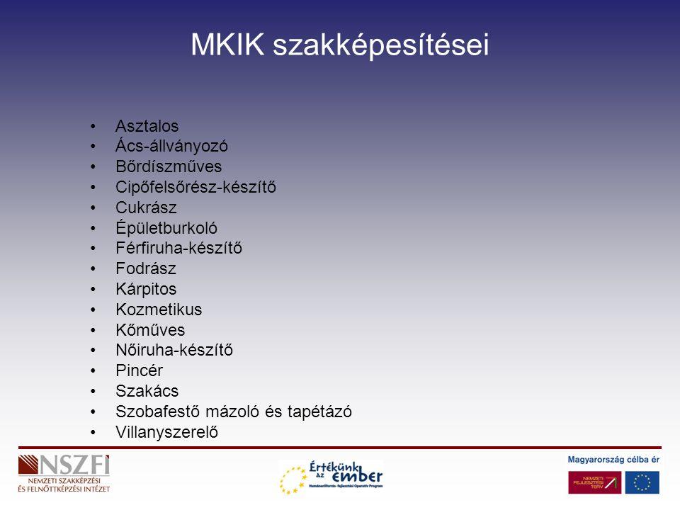 Olvasólap Vizsgabizottsági tagok/ Vizsgaszervezők számára 1.