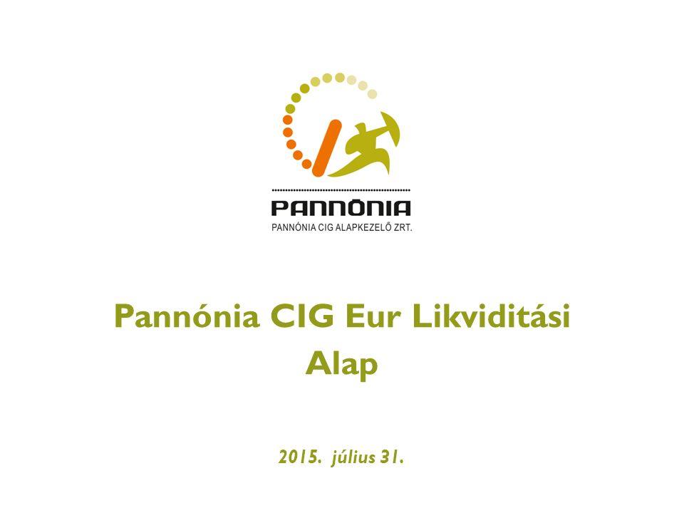 Pannónia CIG Eur Likviditási Alap 2015. július 31.