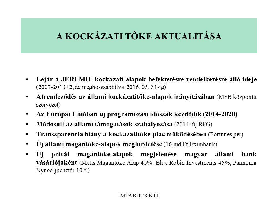 MTA KRTK KTI A KOCKÁZATI TŐKE AKTUALITÁSA Lejár a JEREMIE kockázati-alapok befektetésre rendelkezésre álló ideje (2007-2013+2, de meghosszabbítva 2016.