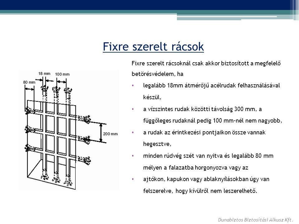 Fixre szerelt rácsok Fixre szerelt rácsoknál csak akkor biztosított a megfelelő betörésvédelem, ha legalább 18mm átmérőjű acélrudak felhasználásával készül, a vízszintes rudak közötti távolság 300 mm, a függőleges rudaknál pedig 100 mm-nél nem nagyobb, a rudak az érintkezési pontjaikon össze vannak hegesztve, minden rúdvég szét van nyitva és legalább 80 mm mélyen a falazatba horgonyozva vagy az ajtókon, kapukon vagy ablaknyílásokban úgy van felszerelve, hogy kívülről nem leszerelhető.