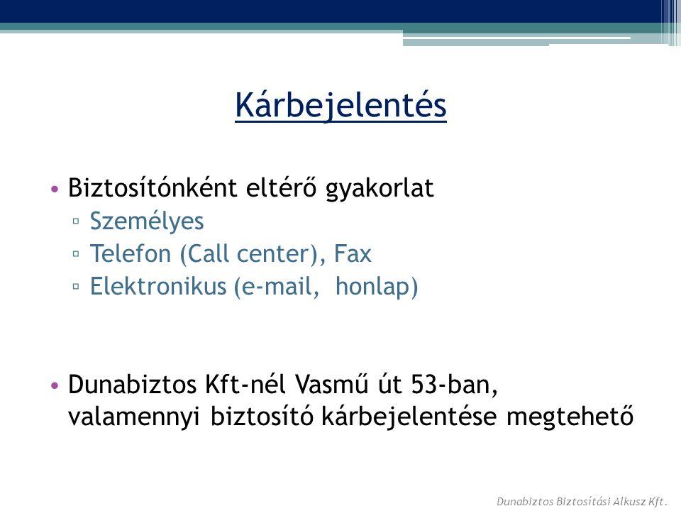 Kárbejelentés Biztosítónként eltérő gyakorlat ▫ Személyes ▫ Telefon (Call center), Fax ▫ Elektronikus (e-mail, honlap) Dunabiztos Kft-nél Vasmű út 53-ban, valamennyi biztosító kárbejelentése megtehető Dunabiztos Biztosítási Alkusz Kft.