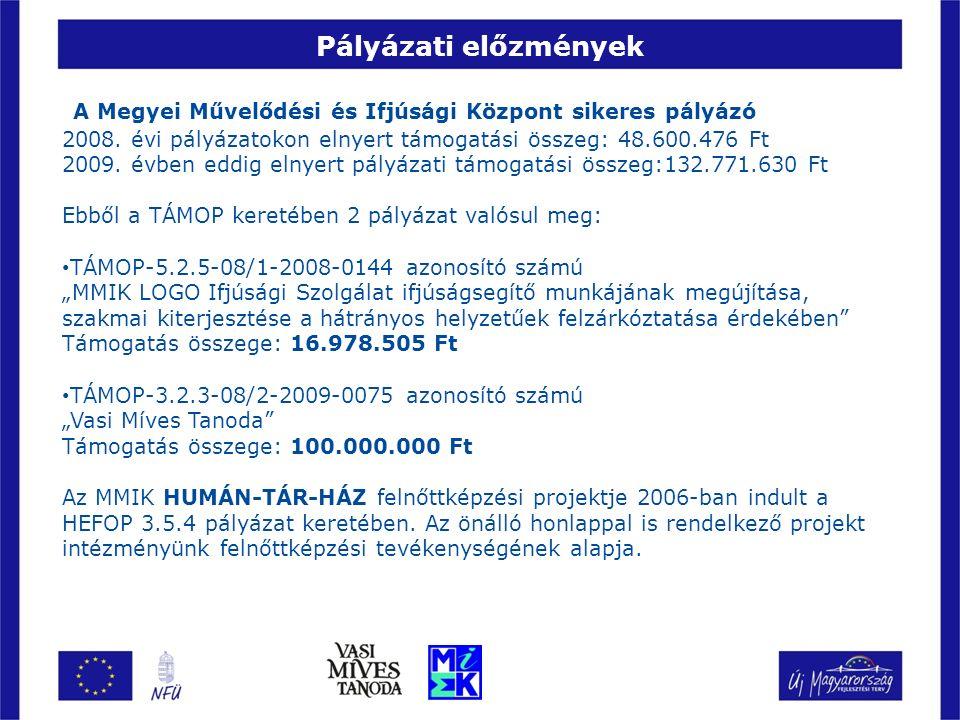 Pályázati előzmények A Megyei Művelődési és Ifjúsági Központ sikeres pályázó 2008.