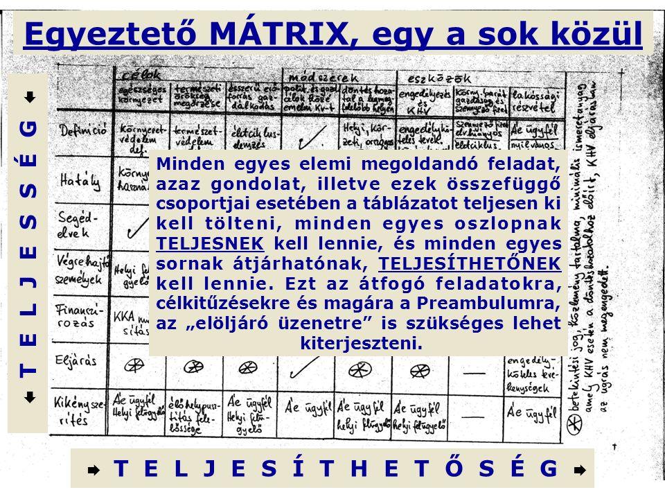 Egyeztető MÁTRIX, egy a sok közül  T E L J E S S É G   T E L J E S Í T H E T Ő S É G  Minden egyes elemi megoldandó feladat, azaz gondolat, illetv