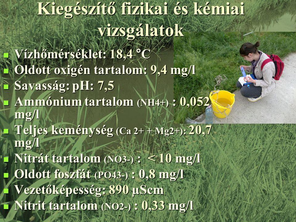 Kiegészítő fizikai és kémiai vizsgálatok Vízhőmérséklet: 18,4 °C Vízhőmérséklet: 18,4 °C Oldott oxigén tartalom: 9,4 mg/l Oldott oxigén tartalom: 9,4 mg/l Savasság: pH: 7,5 Savasság: pH: 7,5 Ammónium tartalom (NH4+) : 0,052 mg/l Ammónium tartalom (NH4+) : 0,052 mg/l Teljes keménység (Ca 2+ + Mg2+): 20,7 mg/l Teljes keménység (Ca 2+ + Mg2+): 20,7 mg/l Nitrát tartalom (NO3-) : < 10 mg/l Nitrát tartalom (NO3-) : < 10 mg/l Oldott foszfát (PO43-) : 0,8 mg/l Oldott foszfát (PO43-) : 0,8 mg/l Vezetőképesség: 890 µScm Vezetőképesség: 890 µScm Nitrit tartalom (NO2-) : 0,33 mg/l Nitrit tartalom (NO2-) : 0,33 mg/l