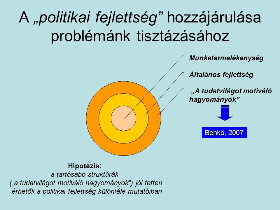 """A """"politikai fejlettség hozzájárulása problémánk tisztázásához Munkatermelékenység Általános fejlettség """"A tudatvilágot motiváló hagyományok Hipotézis: a tartósabb struktúrák (""""a tudatvilágot motiváló hagyományok ) jól tetten érhetők a politikai fejlettség különféle mutatóiban Benkő, 2007"""