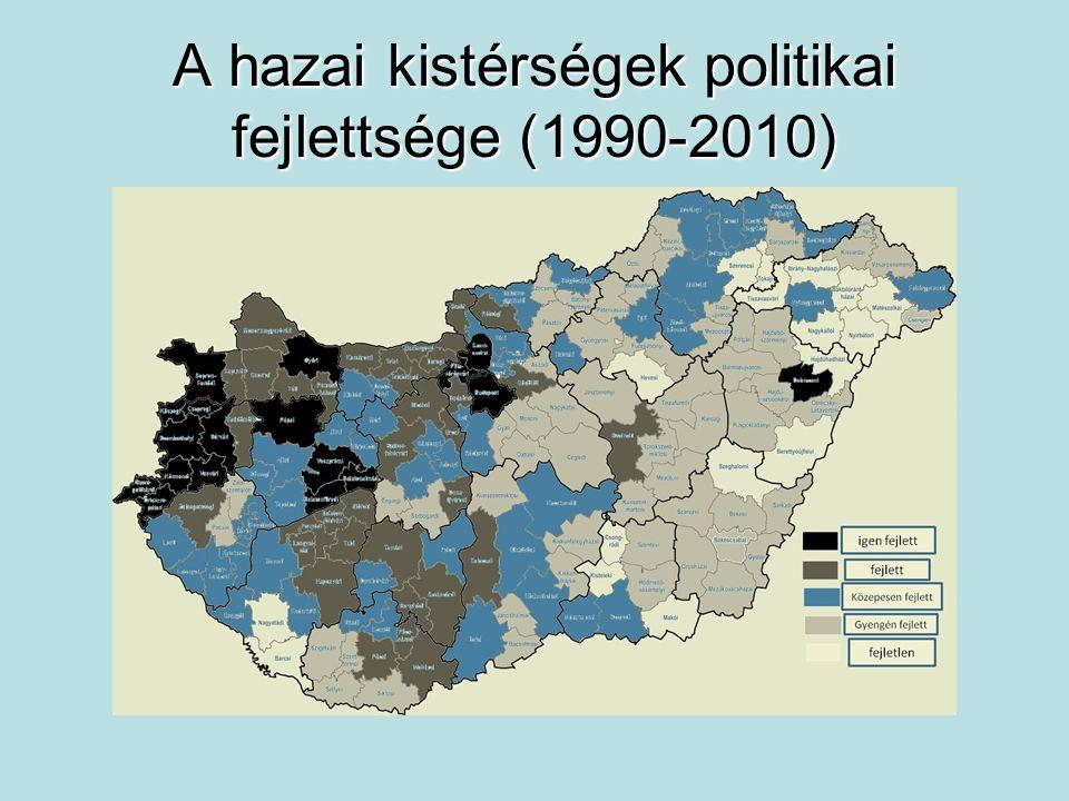 A hazai kistérségek politikai fejlettsége (1990-2010)