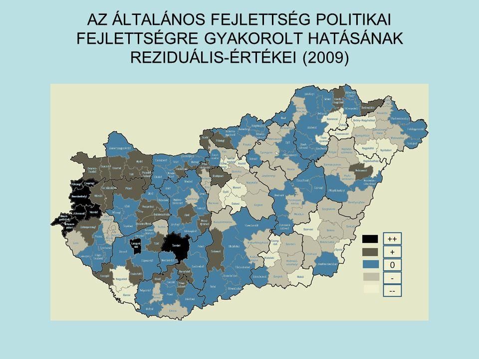 AZ ÁLTALÁNOS FEJLETTSÉG POLITIKAI FEJLETTSÉGRE GYAKOROLT HATÁSÁNAK REZIDUÁLIS-ÉRTÉKEI (2009)