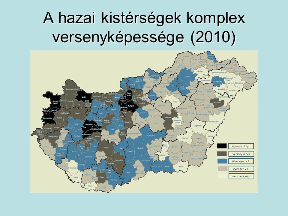 A hazai kistérségek komplex versenyképessége (2010)