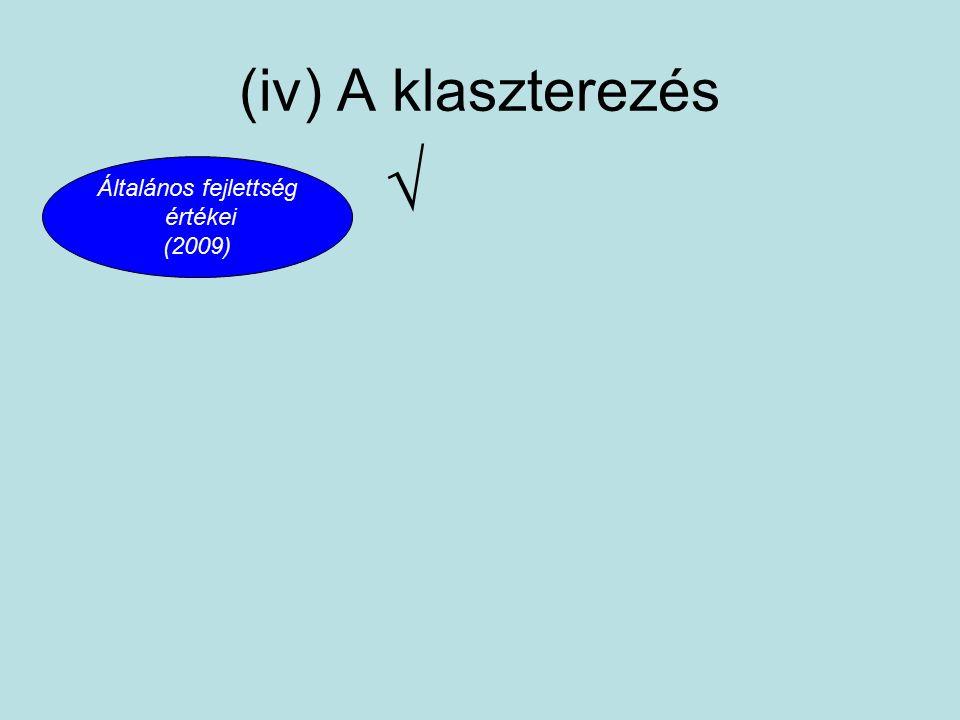 (iv) A klaszterezés Általános fejlettség értékei (2009) √