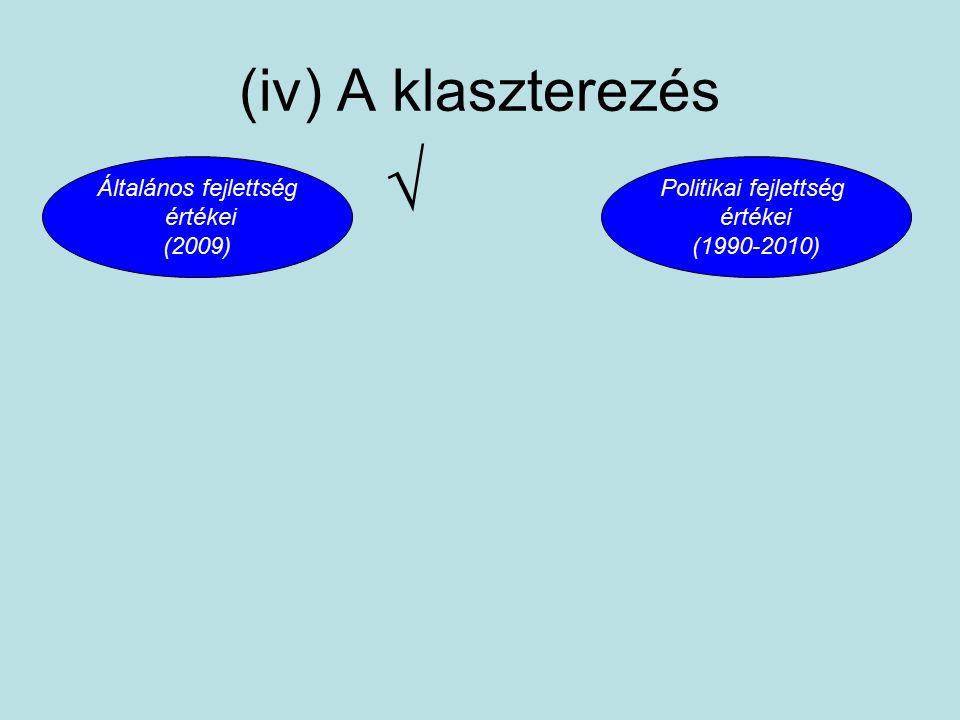 (iv) A klaszterezés Általános fejlettség értékei (2009) Politikai fejlettség értékei (1990-2010) √