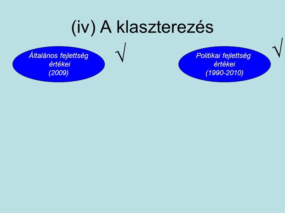 (iv) A klaszterezés Általános fejlettség értékei (2009) Politikai fejlettség értékei (1990-2010) √ √