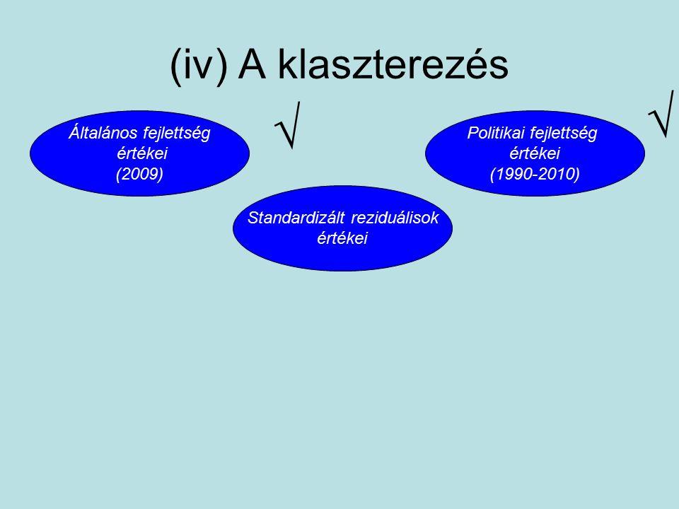 (iv) A klaszterezés Általános fejlettség értékei (2009) Standardizált reziduálisok értékei Politikai fejlettség értékei (1990-2010) √ √