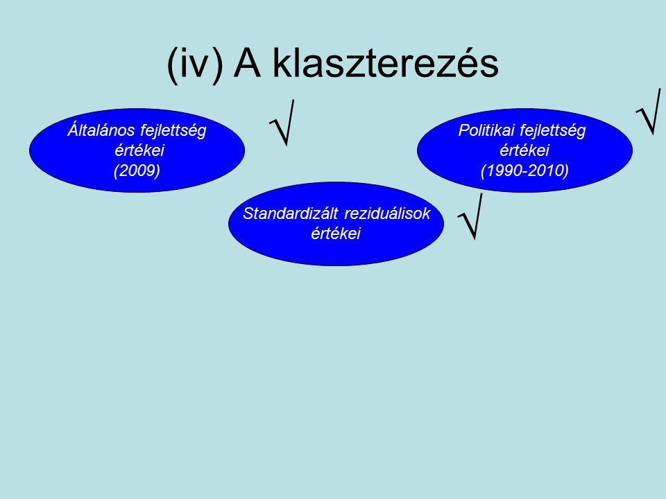 (iv) A klaszterezés Általános fejlettség értékei (2009) Standardizált reziduálisok értékei Politikai fejlettség értékei (1990-2010) √ √ √