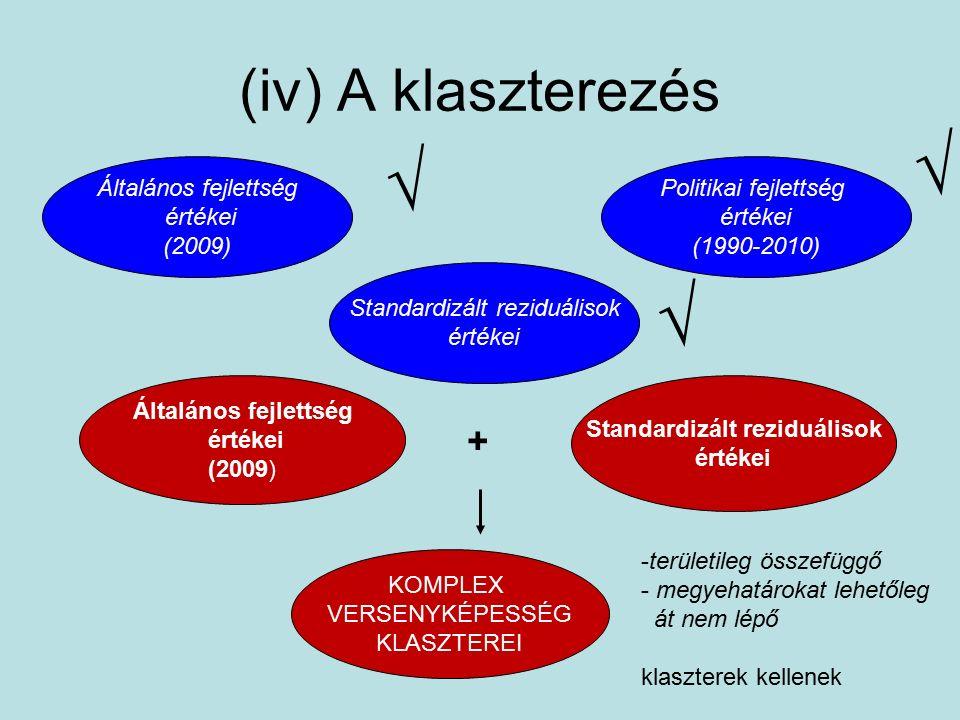 (iv) A klaszterezés Általános fejlettség értékei (2009) KOMPLEX VERSENYKÉPESSÉG KLASZTEREI Standardizált reziduálisok értékei Politikai fejlettség értékei (1990-2010) Általános fejlettség értékei (2009) Standardizált reziduálisok értékei + √ √ √ -területileg összefüggő - megyehatárokat lehetőleg át nem lépő klaszterek kellenek