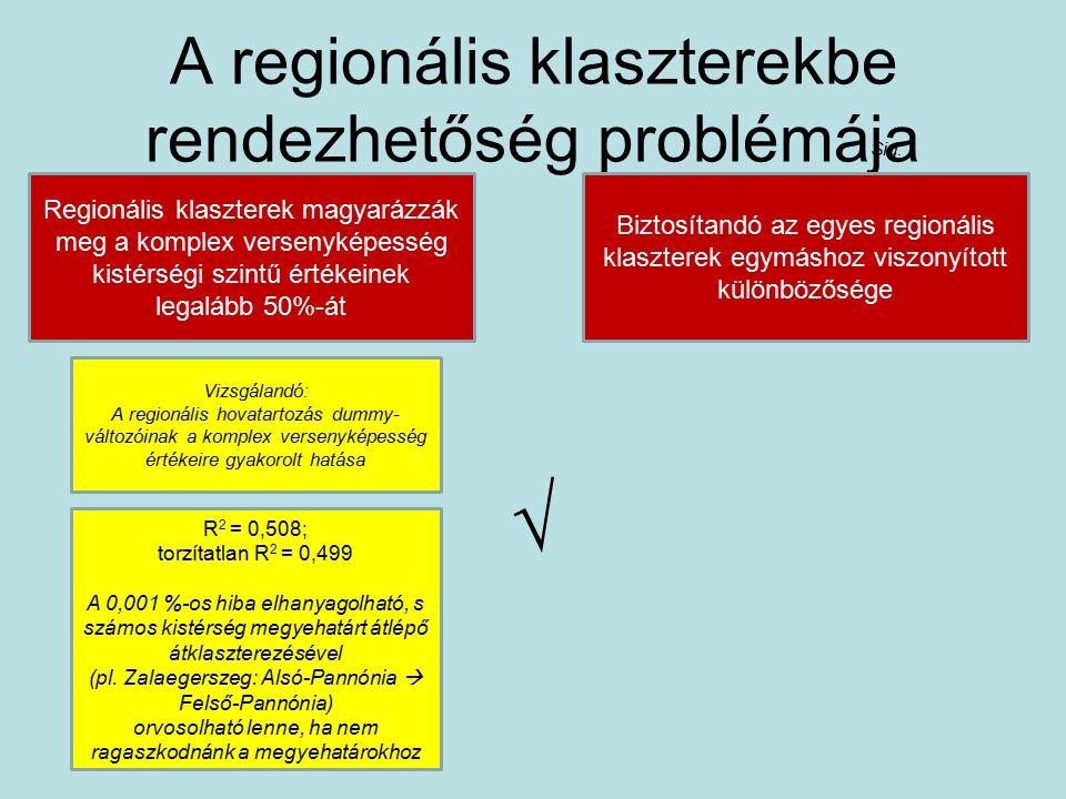 A regionális klaszterekbe rendezhetőség problémája Sig. Regionális klaszterek magyarázzák meg a komplex versenyképesség kistérségi szintű értékeinek l