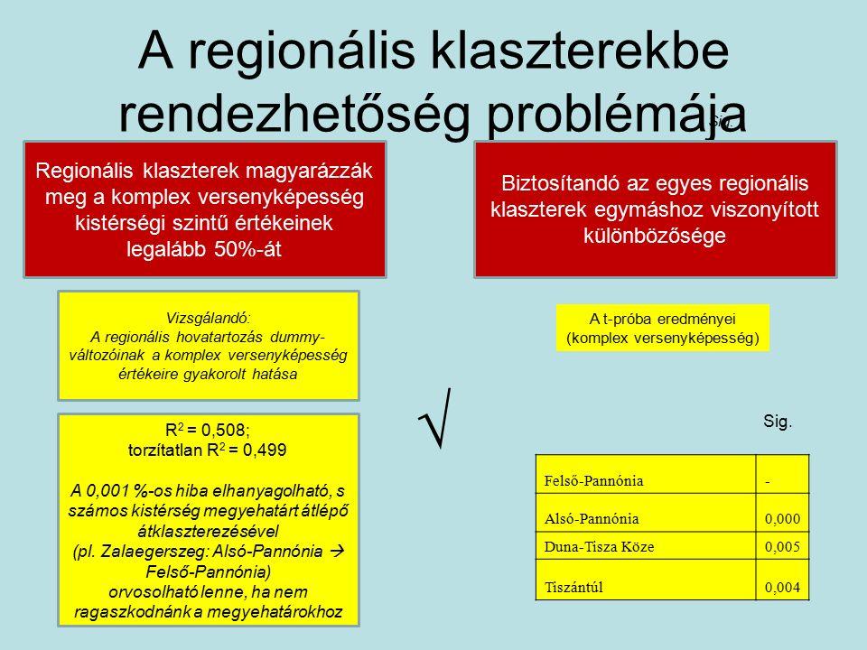 A regionális klaszterekbe rendezhetőség problémája Sig. Felső-Pannónia- Alsó-Pannónia0,000 Duna-Tisza Köze0,005 Tiszántúl0,004 A t-próba eredményei (k