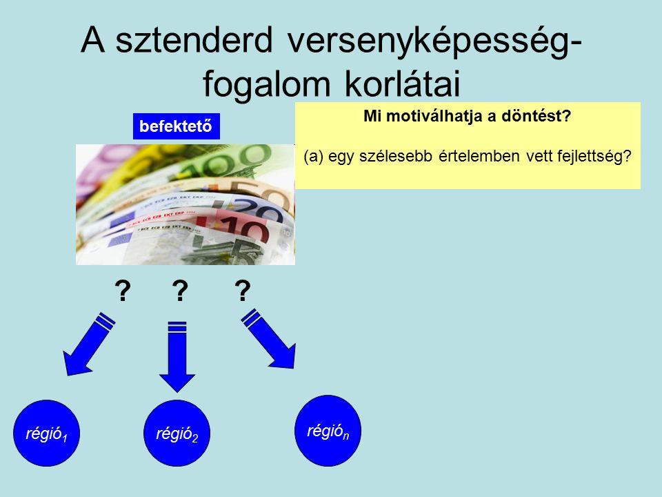 A sztenderd versenyképesség- fogalom korlátai régió 1 régió n régió 2 befektető ??? Mi motiválhatja a döntést? (a)egy szélesebb értelemben vett fejlet