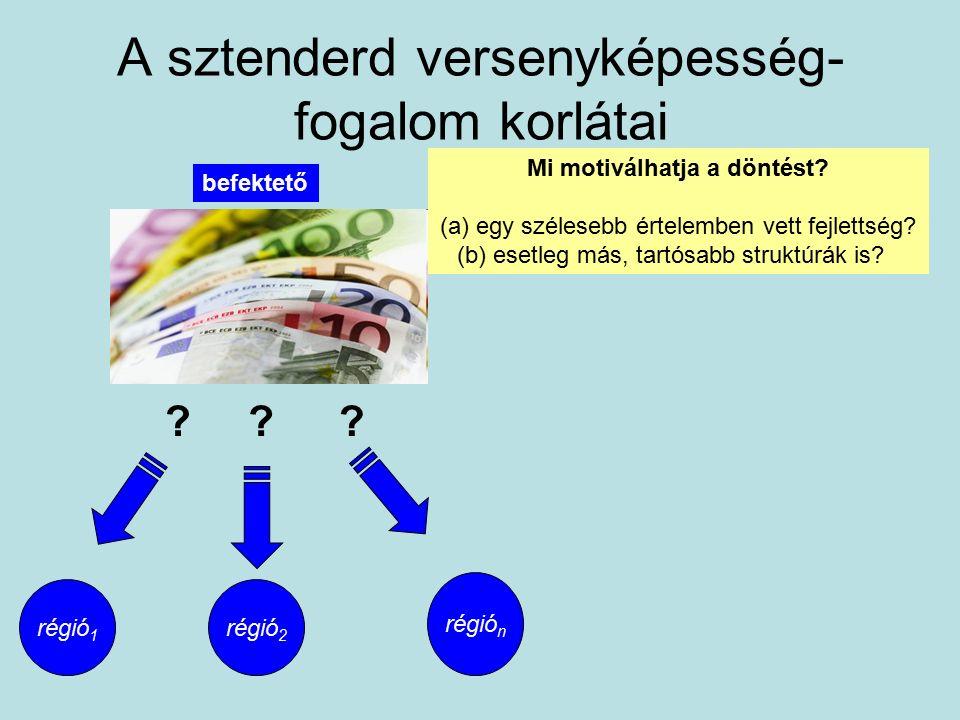 A sztenderd versenyképesség- fogalom korlátai régió 1 régió n régió 2 befektető ??? Mi motiválhatja a döntést? (a) egy szélesebb értelemben vett fejle