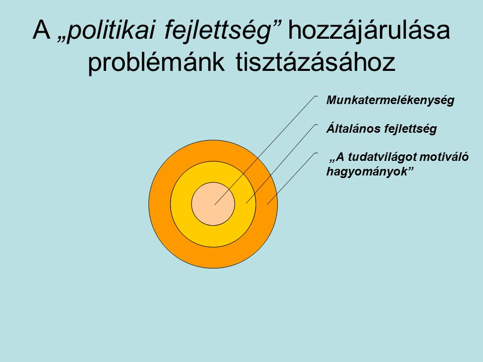 """A """"politikai fejlettség hozzájárulása problémánk tisztázásához Munkatermelékenység Általános fejlettség """"A tudatvilágot motiváló hagyományok"""