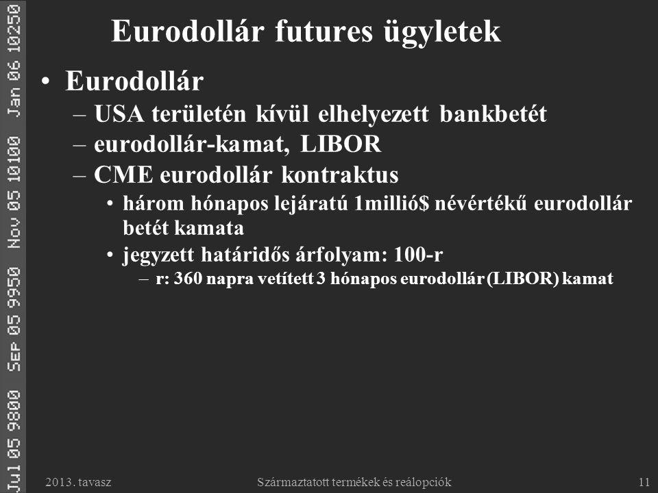 2013. tavaszSzármaztatott termékek és reálopciók11 Eurodollár futures ügyletek Eurodollár –USA területén kívül elhelyezett bankbetét –eurodollár-kamat