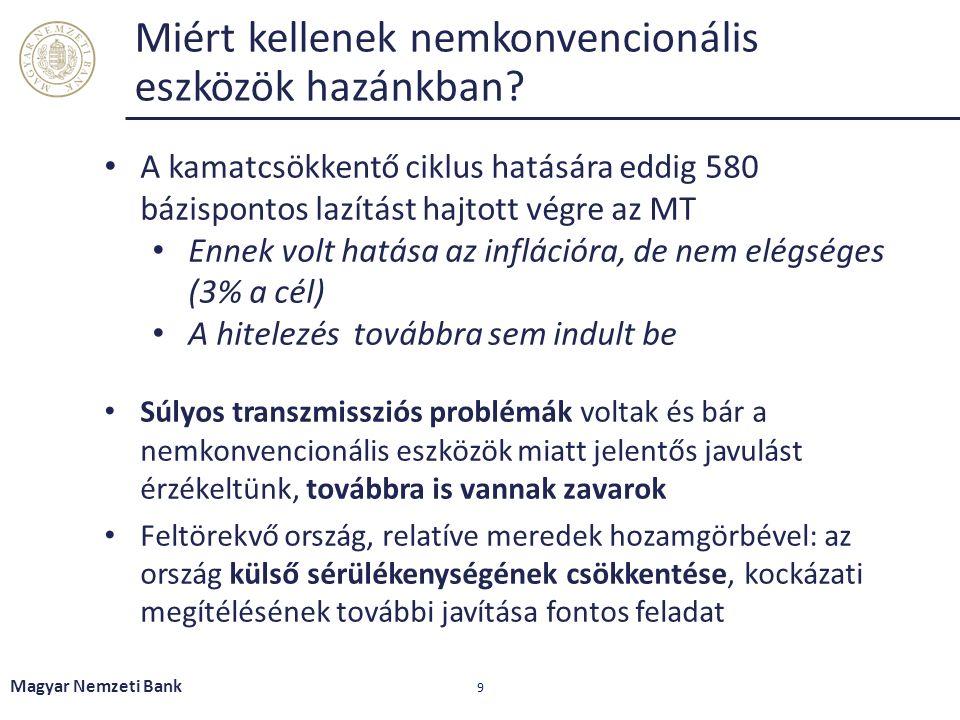 Miért kellenek nemkonvencionális eszközök hazánkban? Magyar Nemzeti Bank 9 A kamatcsökkentő ciklus hatására eddig 580 bázispontos lazítást hajtott vég