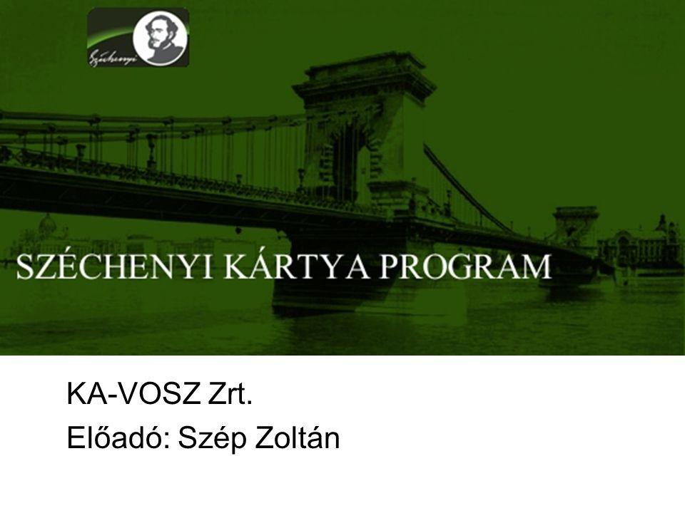 Széchenyi Kártya Program Széchenyi Kártya Program (SZKP) elemei:  Széchenyi Kártya Folyószámla Hitel  Széchenyi Forgóeszköz Hitel  Széchenyi Beruházási Hitel  Széchenyi Pályázati Önerő Hitel (2011.