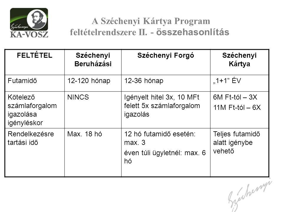 A Széchenyi Kártya Program feltételrendszere II. - összehasonlítás FELTÉTELSzéchenyi Beruházási Széchenyi ForgóSzéchenyi Kártya Futamidő12-120 hónap12