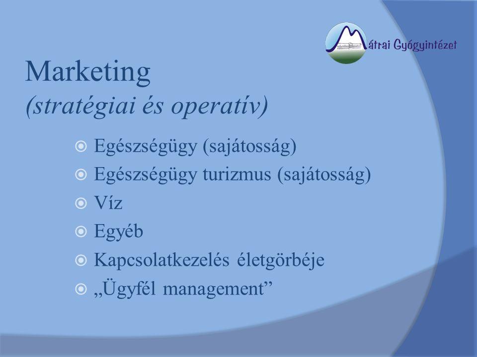 """Marketing (stratégiai és operatív)  Egészségügy (sajátosság)  Egészségügy turizmus (sajátosság)  Víz  Egyéb  Kapcsolatkezelés életgörbéje  """"Ügyfél management"""